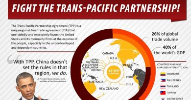 INFOGRAPHIC: Fight the Trans-Pacific Partnership!