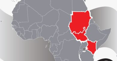 The struggle for participatory democracy in Africa — Sudan, South Sudan, Kenya